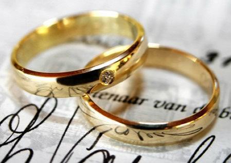 Analisis Del Matrimonio Romano Y El Actual : Derecho ecuador derecho de familia y el matrimonio