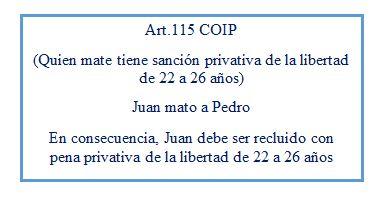 Derecho Ecuador Argumentación Jurídica
